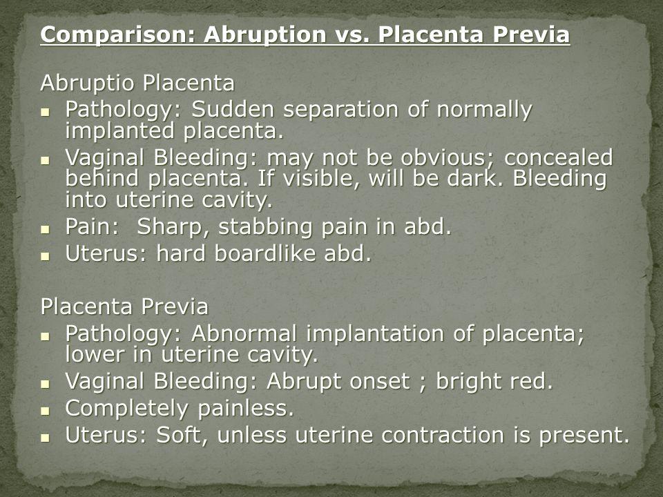 Comparison: Abruption vs. Placenta Previa Abruptio Placenta Pathology: Sudden separation of normally implanted placenta. Pathology: Sudden separation