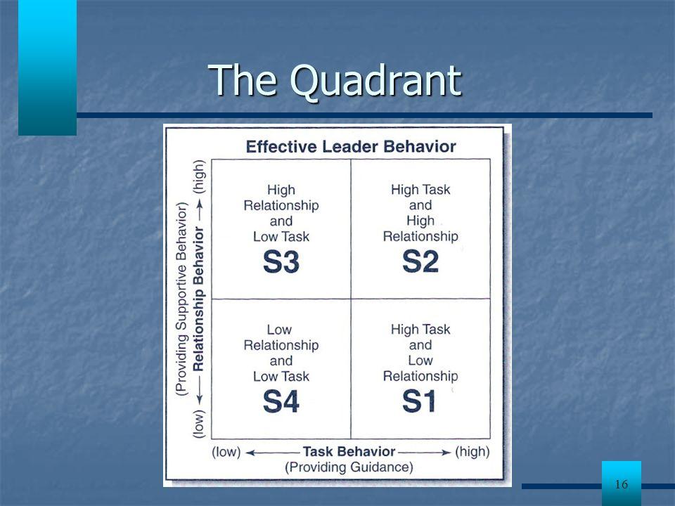 16 The Quadrant