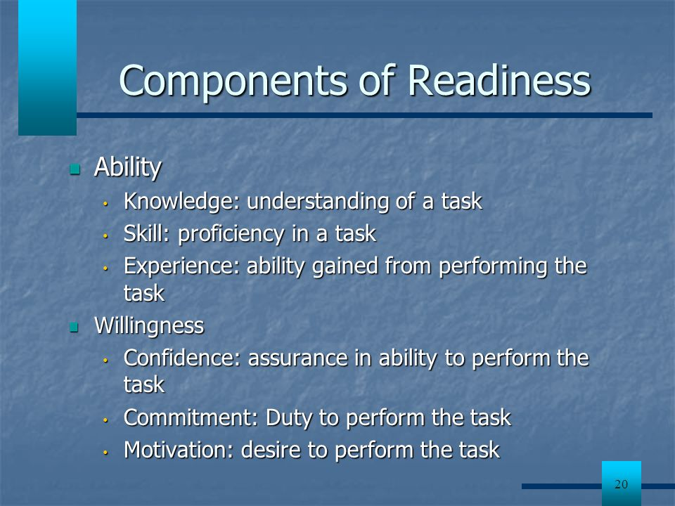 20 Components of Readiness Ability Knowledge: understanding of a task Knowledge: understanding of a task Skill: proficiency in a task Skill: proficien