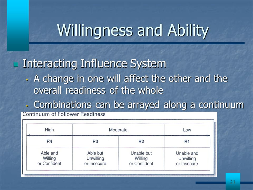 21 Willingness and Ability Interacting Influence System A change in one will affect the other and the overall readiness of the whole A change in one w