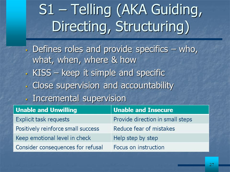 27 S1 – Telling (AKA Guiding, Directing, Structuring) Defines roles and provide specifics – who, what, when, where & how Defines roles and provide spe
