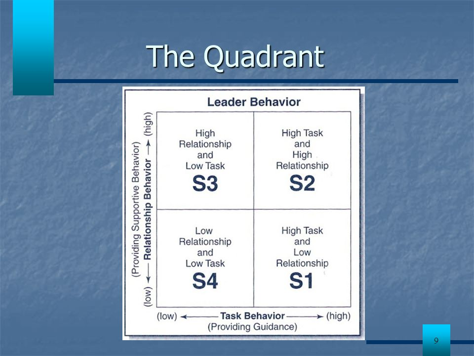 9 The Quadrant