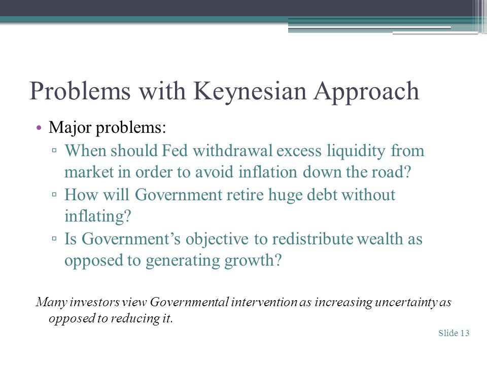 Problems with Keynesian Approach Major problems: When should Fed withdrawal excess liquidity from market in order to avoid inflation down the road.