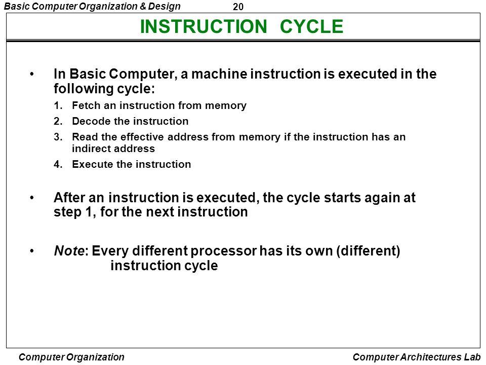 20 Basic Computer Organization & Design Computer Organization Computer Architectures Lab INSTRUCTION CYCLE In Basic Computer, a machine instruction is