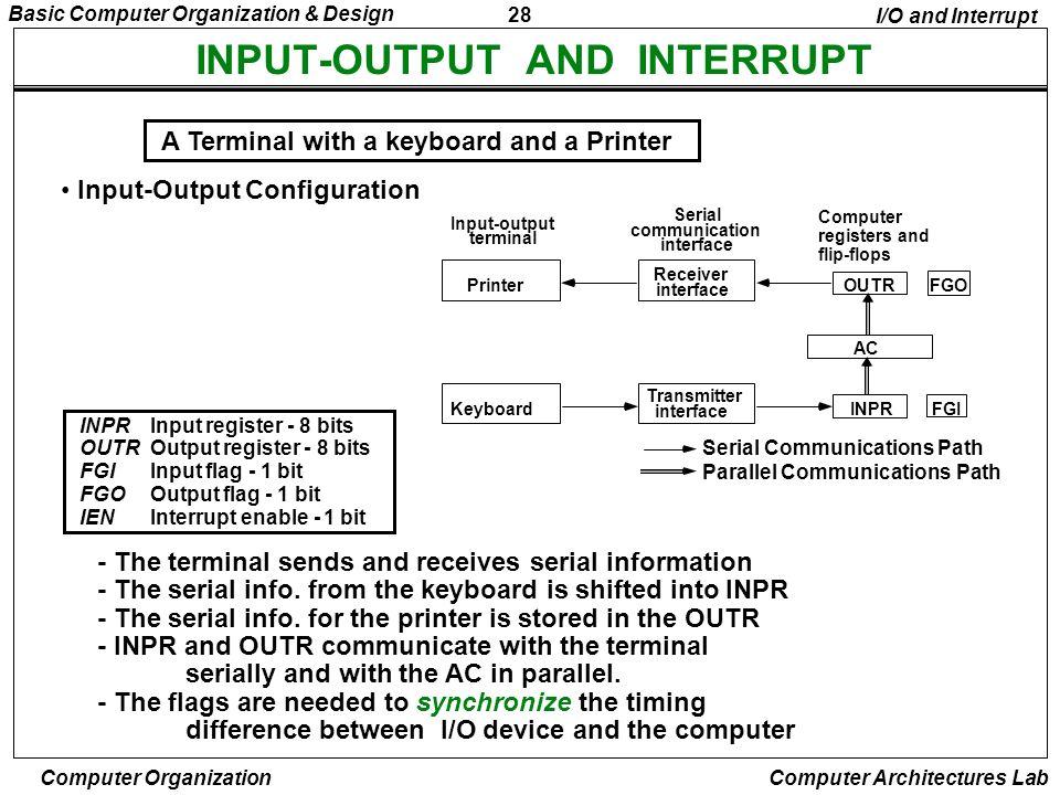 28 Basic Computer Organization & Design Computer Organization Computer Architectures Lab INPUT-OUTPUT AND INTERRUPT Input-Output Configuration INPRInp