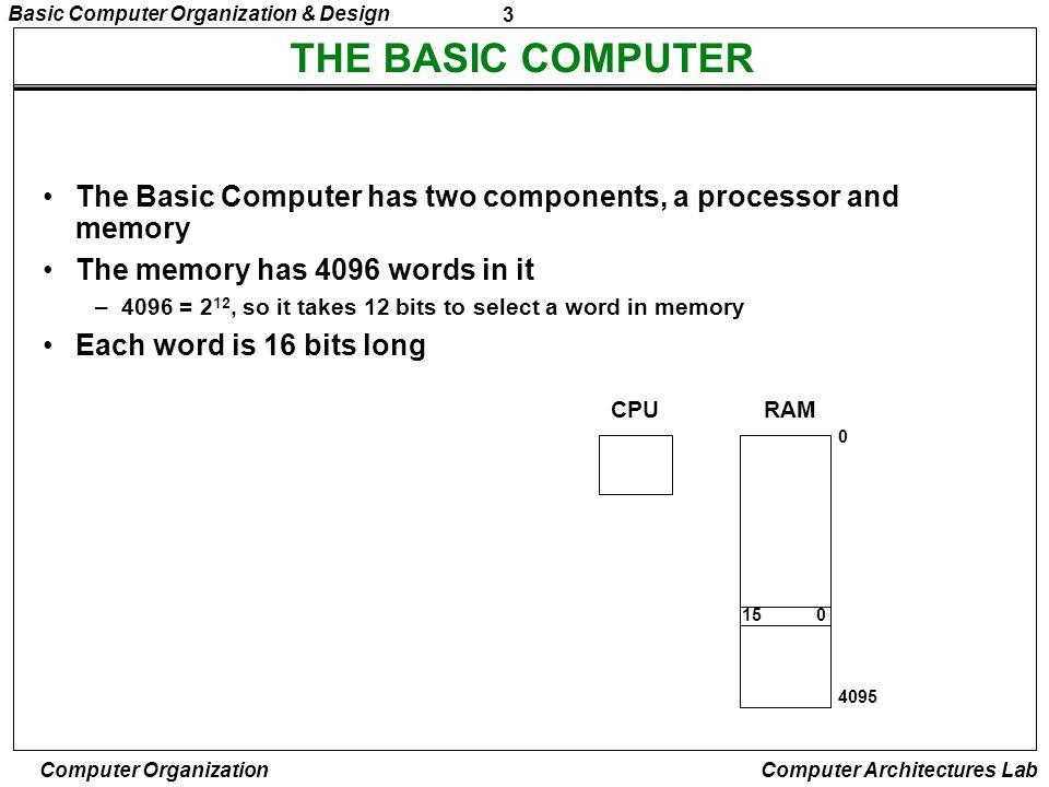 3 Basic Computer Organization & Design Computer Organization Computer Architectures Lab THE BASIC COMPUTER The Basic Computer has two components, a pr