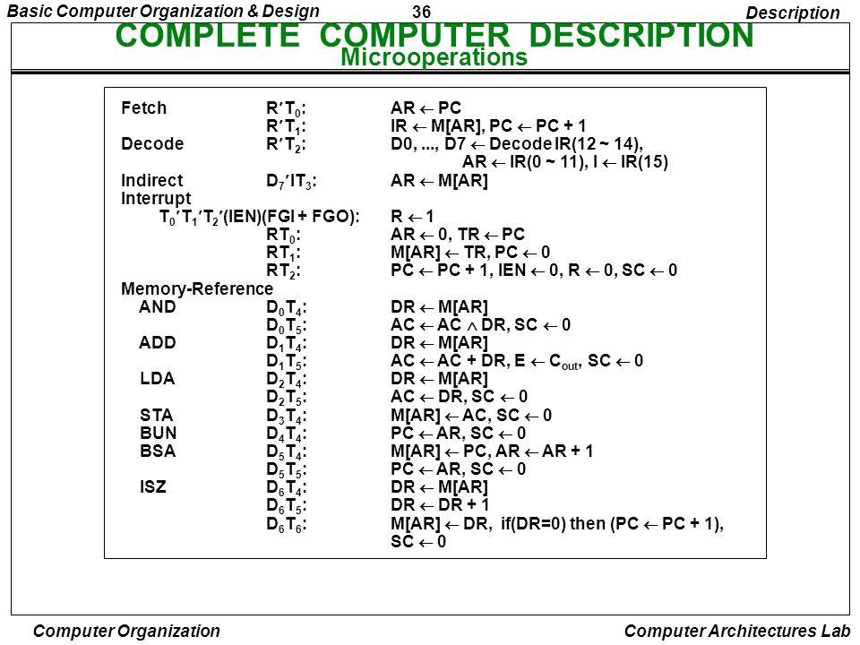 36 Basic Computer Organization & Design Computer Organization Computer Architectures Lab COMPLETE COMPUTER DESCRIPTION Microoperations Description Fet