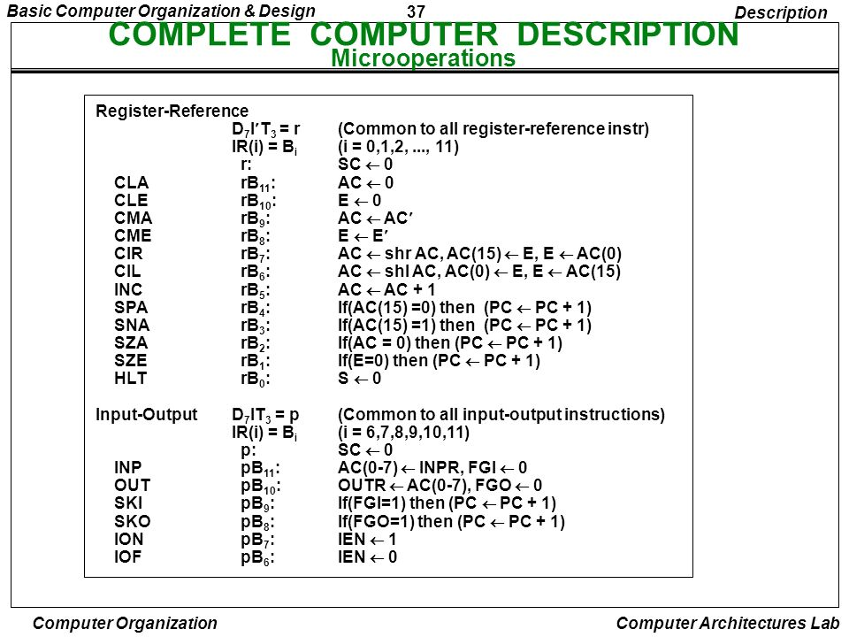 37 Basic Computer Organization & Design Computer Organization Computer Architectures Lab Register-Reference CLA CLE CMA CME CIR CIL INC SPA SNA SZA SZ