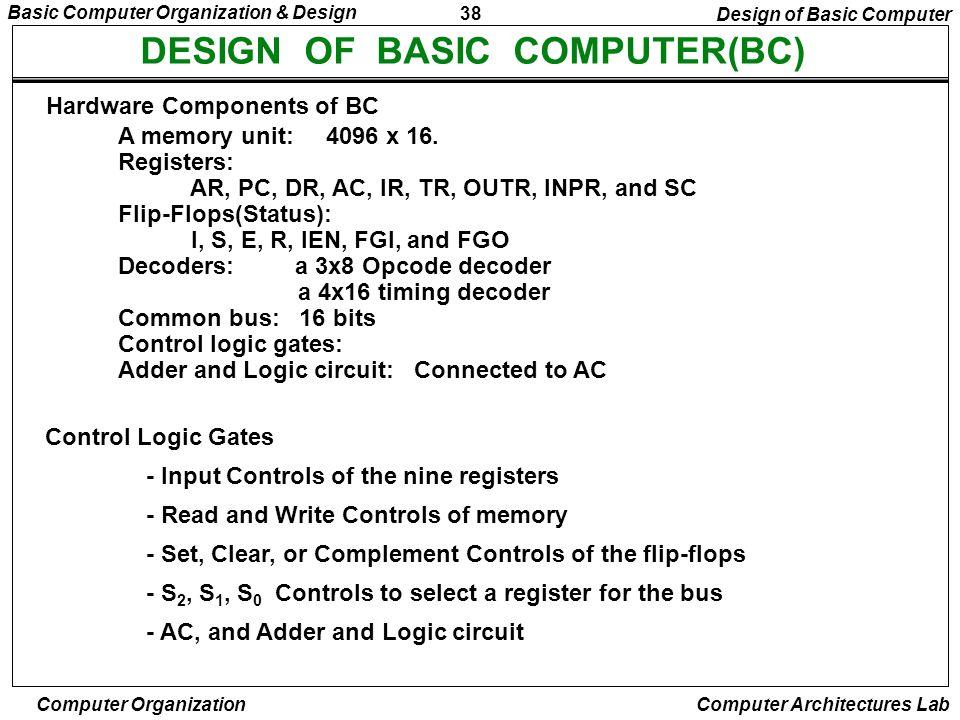 38 Basic Computer Organization & Design Computer Organization Computer Architectures Lab DESIGN OF BASIC COMPUTER(BC) Hardware Components of BC A memo