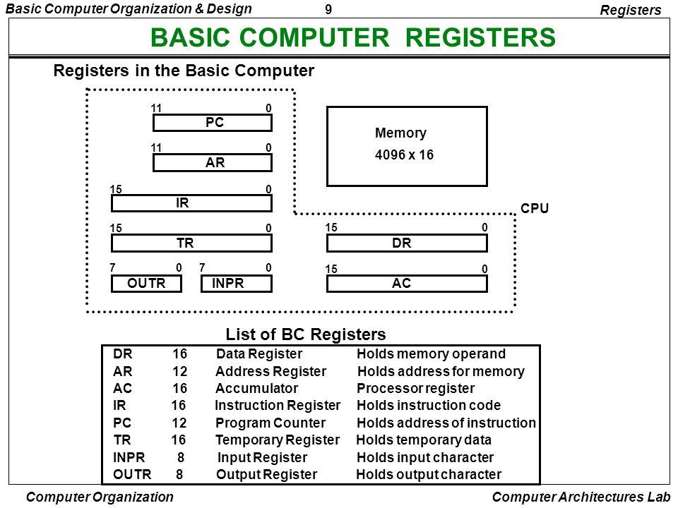 9 Basic Computer Organization & Design Computer Organization Computer Architectures Lab BASIC COMPUTER REGISTERS List of BC Registers DR 16 Data Regis