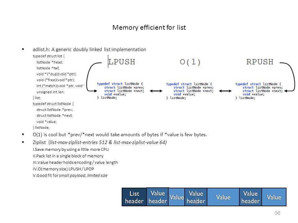 Memory efficient for list adlist.h: A generic doubly linked list implementation typedef struct list { listNode *head; listNode *tail; void *(*dup)(voi