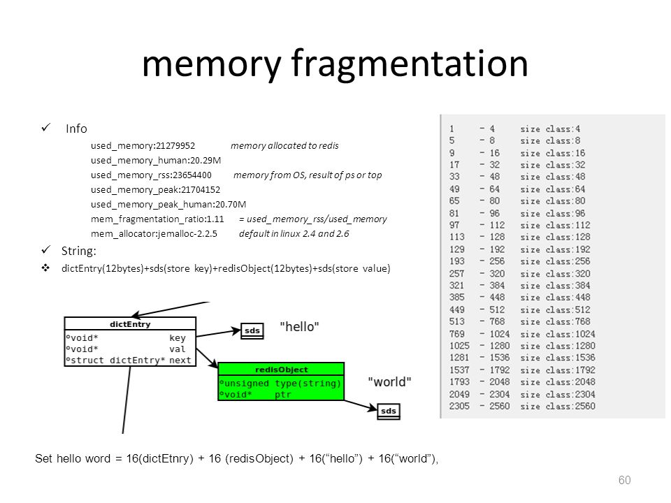 memory fragmentation Info used_memory:21279952 memory allocated to redis used_memory_human:20.29M used_memory_rss:23654400 memory from OS, result of p