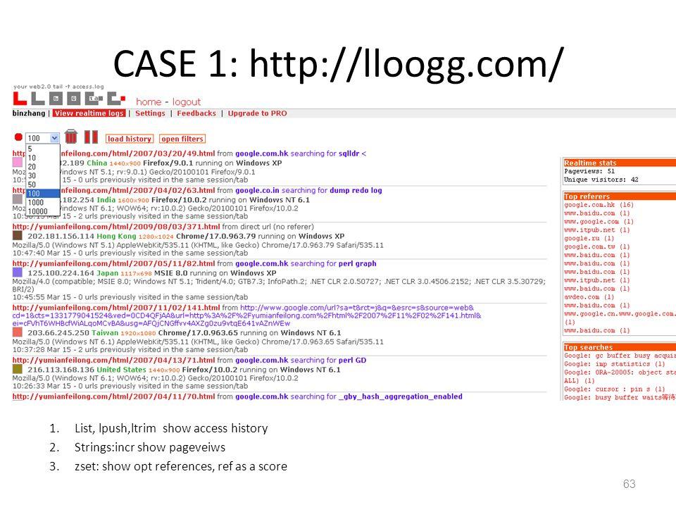 CASE 1: http://lloogg.com/ 1.List, lpush,ltrim show access history 2.Strings:incr show pageveiws 3.zset: show opt references, ref as a score 63