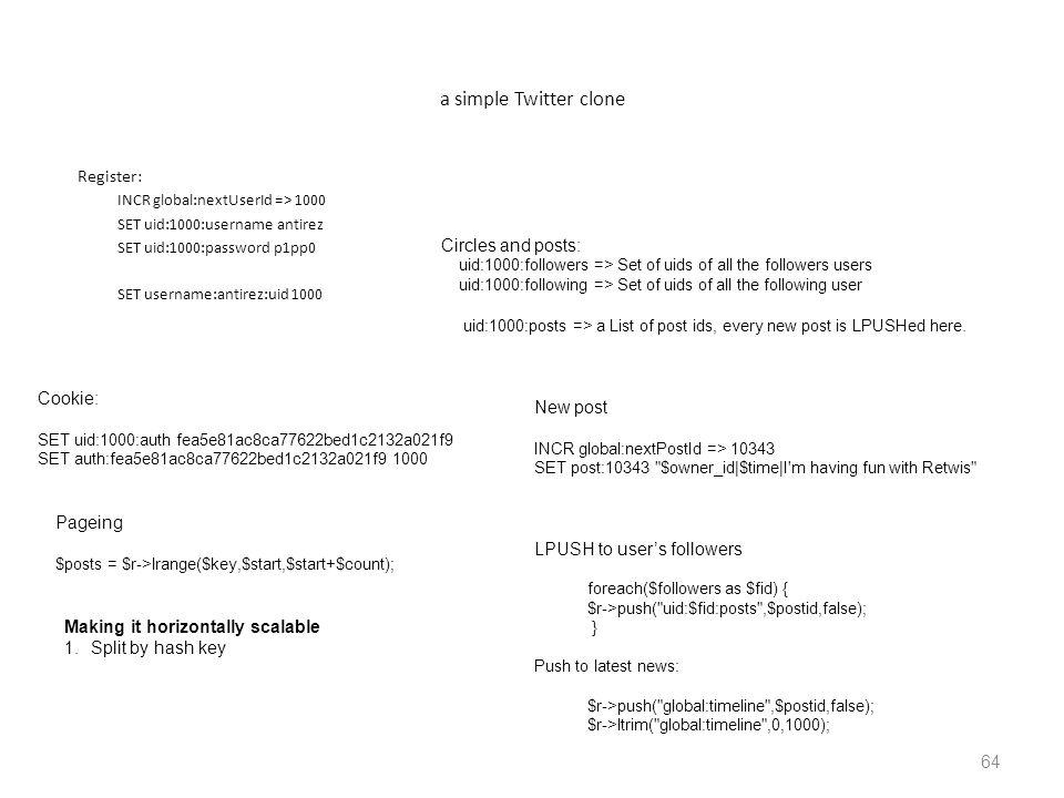a simple Twitter clone Register: INCR global:nextUserId => 1000 SET uid:1000:username antirez SET uid:1000:password p1pp0 SET username:antirez:uid 100