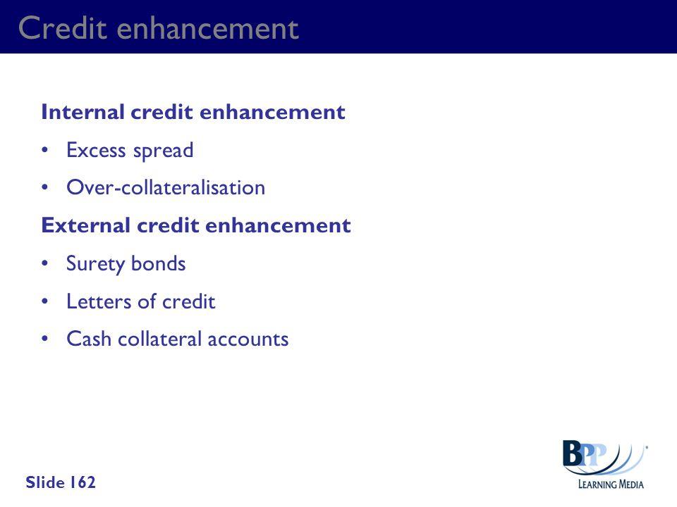Credit enhancement Internal credit enhancement Excess spread Over-collateralisation External credit enhancement Surety bonds Letters of credit Cash co