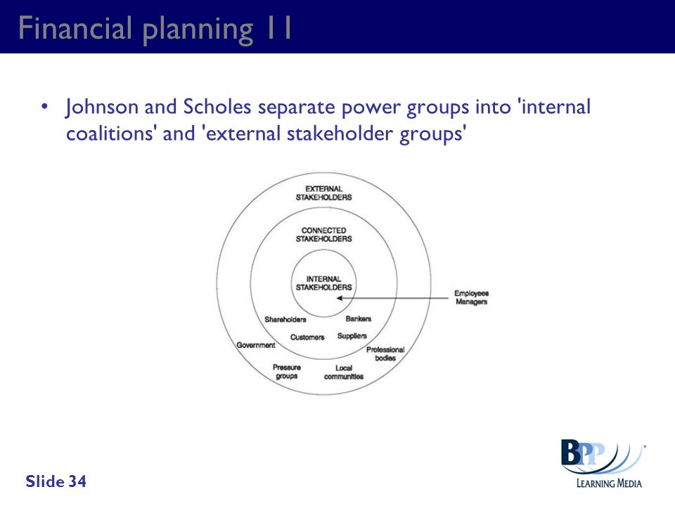 Financial planning 11 Johnson and Scholes separate power groups into 'internal coalitions' and 'external stakeholder groups' Slide 34