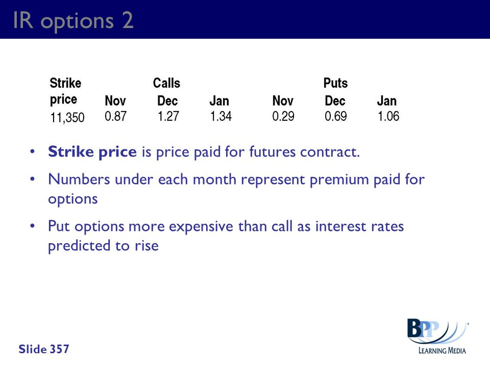 IR options 2 Strike price is price paid for futures contract. Numbers under each month represent premium paid for options Put options more expensive t