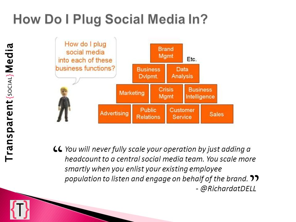 You will never fully scale your operation by just adding a headcount to a central social media team. You scale more smartly when you enlist your exist