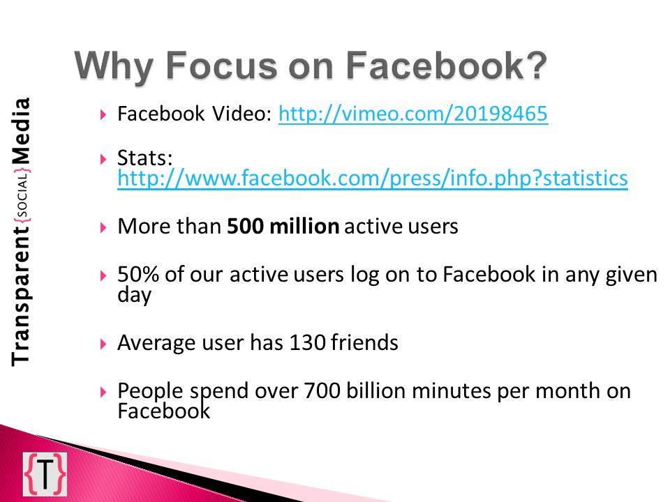 Facebook Video: http://vimeo.com/20198465http://vimeo.com/20198465 Stats: http://www.facebook.com/press/info.php?statistics http://www.facebook.com/pr