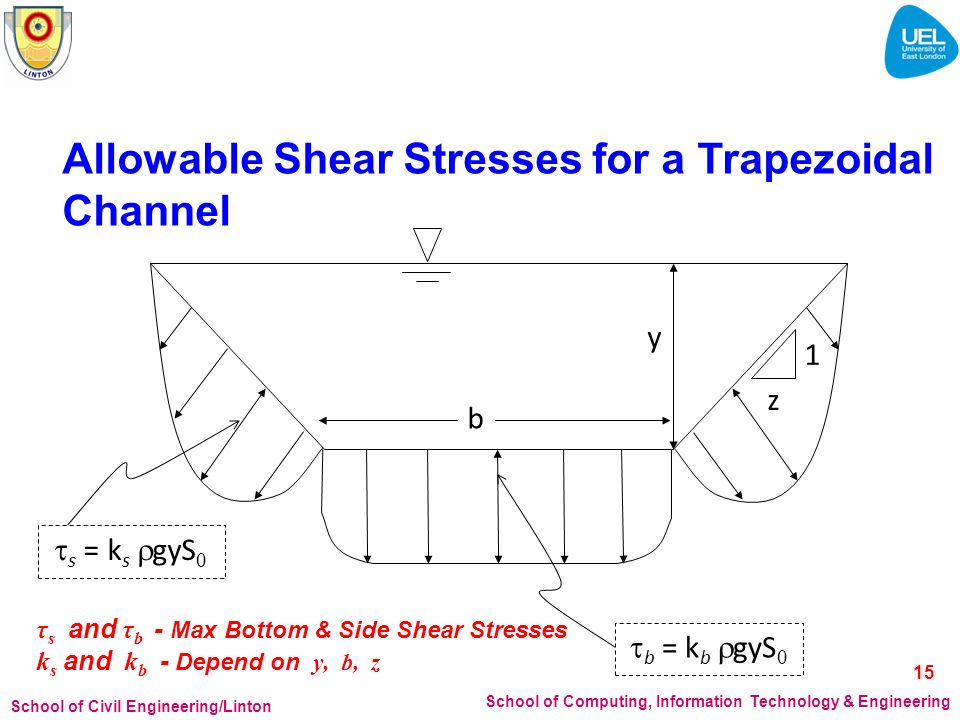 School of Civil Engineering/Linton School of Computing, Information Technology & Engineering Allowable Shear Stresses for a Trapezoidal Channel b = k