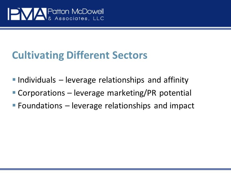 Cultivating Different Sectors Individuals – leverage relationships and affinity Corporations – leverage marketing/PR potential Foundations – leverage relationships and impact