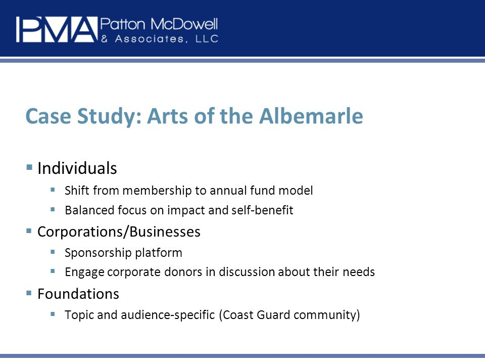 Case Study: Arts of the Albemarle Individuals Shift from membership to annual fund model Balanced focus on impact and self-benefit Corporations/Businesses Sponsorship platform Engage corporate donors in discussion about their needs Foundations Topic and audience-specific (Coast Guard community)