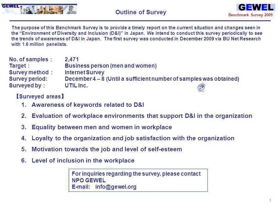 NPO GEWEL Global Enhancement of Womens Executive Leadership GEWEL Benchmark Survey 2009 Survey of Attitudes Regarding D&I Among Businesspersons in Jap