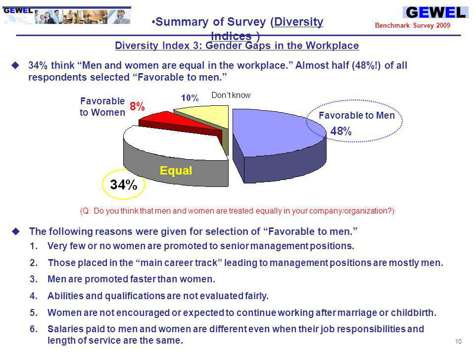 9 Benchmark Survey 2009 Diversity Index 2 Status of Promotion of D&I in the Company Most businesspersons in Japan do not know what their companies are