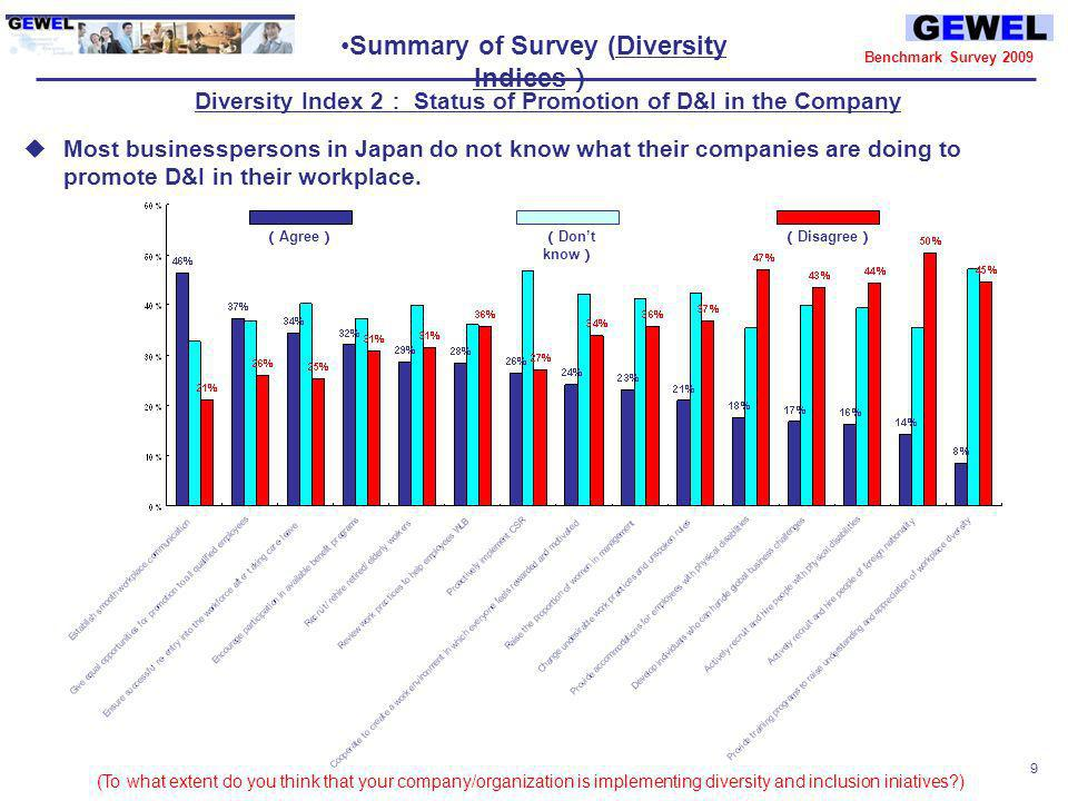 8 Summary of Survey (Diversity Indices Benchmark Survey 2009 Diversity Index 1: Awareness of Keywords Keywords related to diversity are not well known