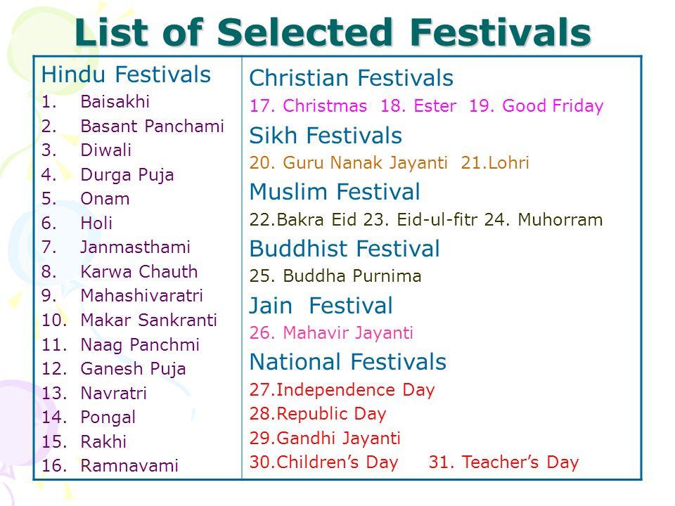 List of Selected Festivals Hindu Festivals 1.Baisakhi 2.Basant Panchami 3.Diwali 4.Durga Puja 5.Onam 6.Holi 7.Janmasthami 8.Karwa Chauth 9.Mahashivara