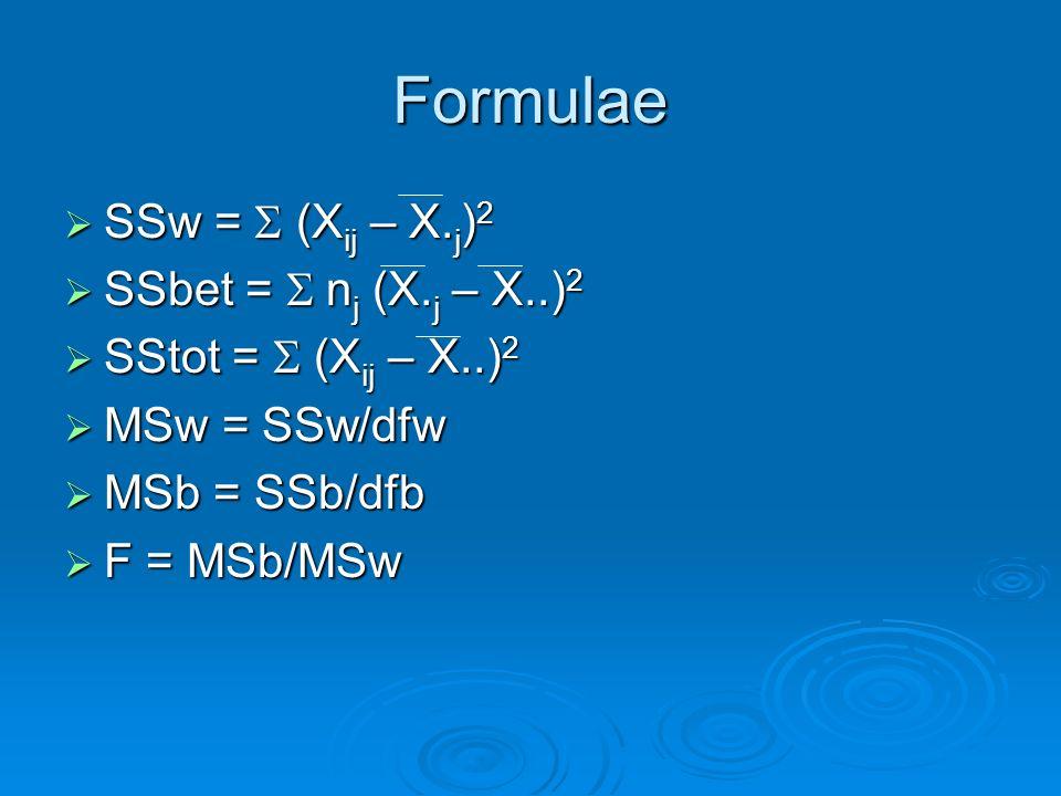 Formulae SSw = (X ij – X. j ) 2 SSw = (X ij – X. j ) 2 SSbet = n j (X. j – X..) 2 SSbet = n j (X. j – X..) 2 SStot = (X ij – X..) 2 SStot = (X ij – X.