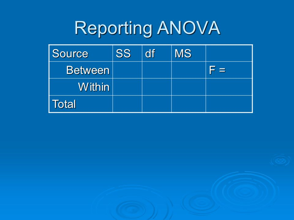 Reporting ANOVA SourceSSdfMS Between F = Within Total