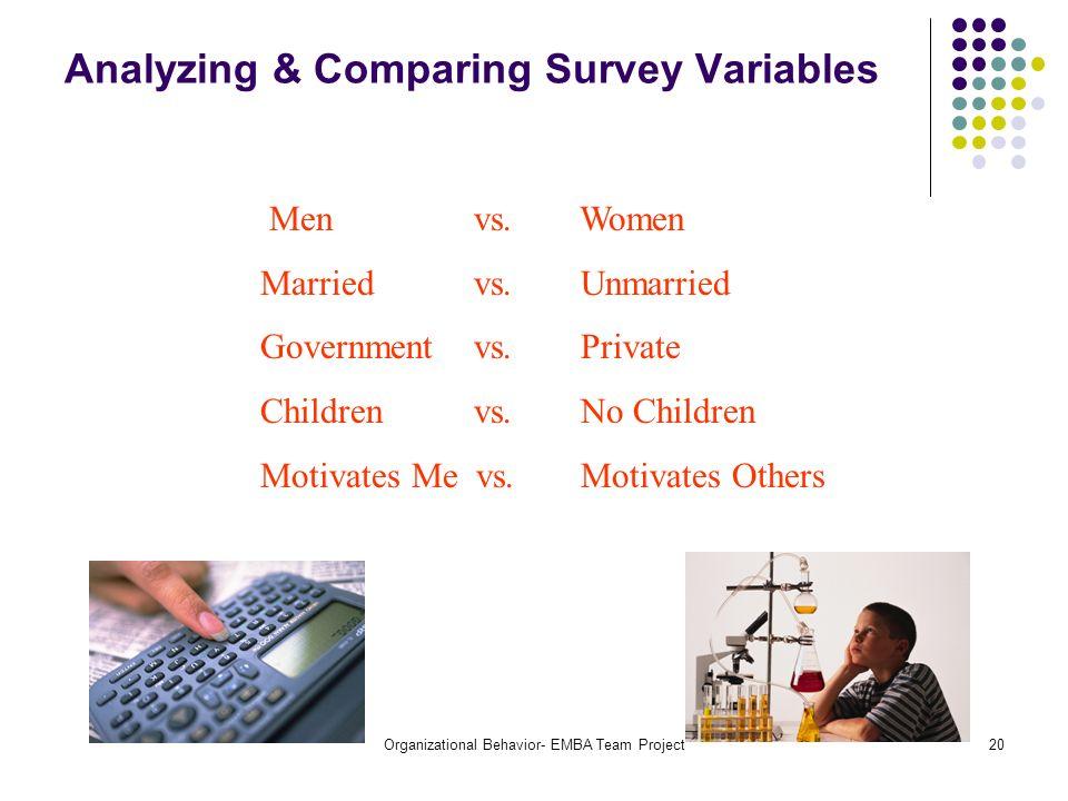 Organizational Behavior- EMBA Team Project20 Men vs. Women Married vs. Unmarried Government vs. Private Children vs. No Children Motivates Me vs. Moti