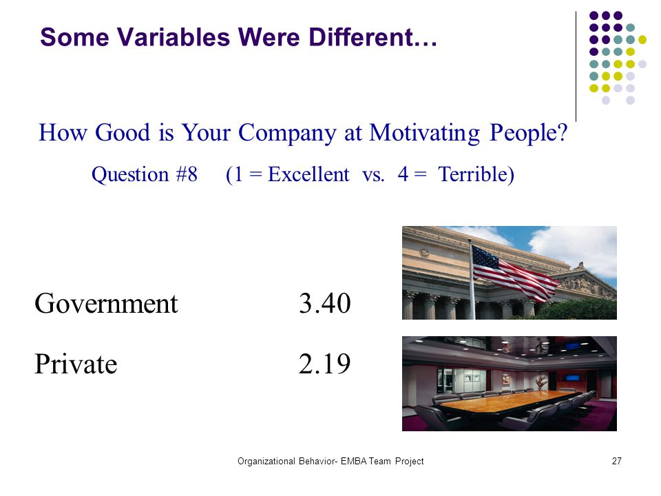 Organizational Behavior- EMBA Team Project27 Some Variables Were Different… How Good is Your Company at Motivating People? Question #8 (1 = Excellent