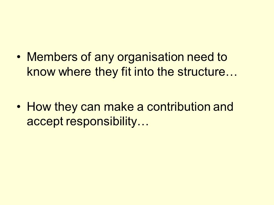 Members of any organisation need to know where they fit into the structure… How they can make a contribution and accept responsibility…