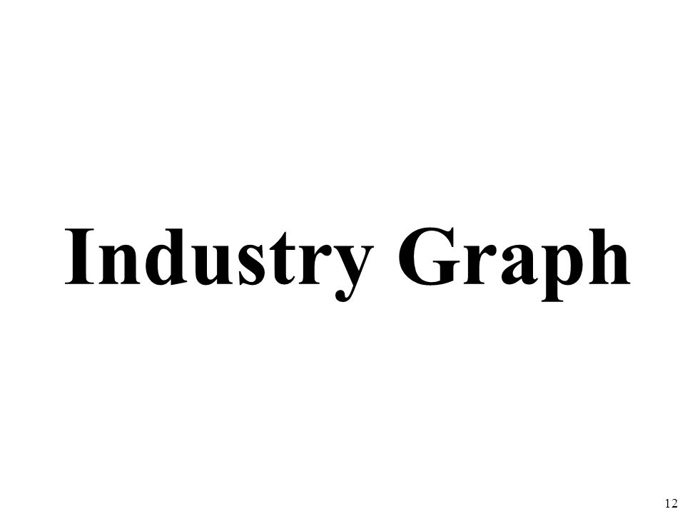 Industry Graph 12