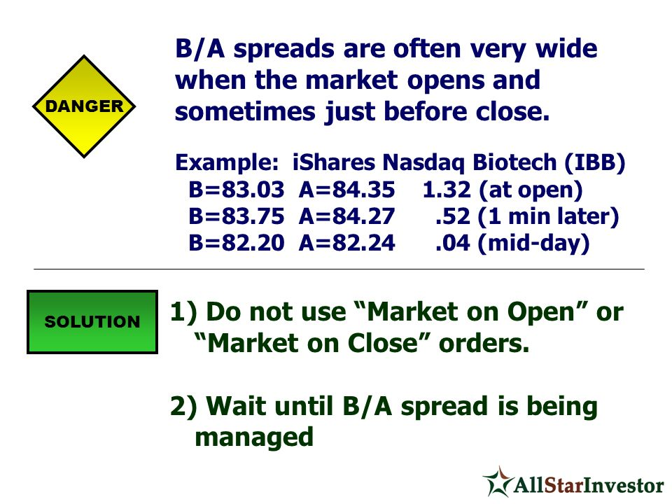 B/A spreads are often very wide when the market opens and sometimes just before close. Example: iShares Nasdaq Biotech (IBB) B=83.03 A=84.35 1.32 (at
