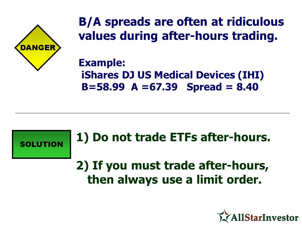 DANGER SOLUTION B/A spreads are often at ridiculous values during after-hours trading. Example: iShares DJ US Medical Devices (IHI) B=58.99 A =67.39 S