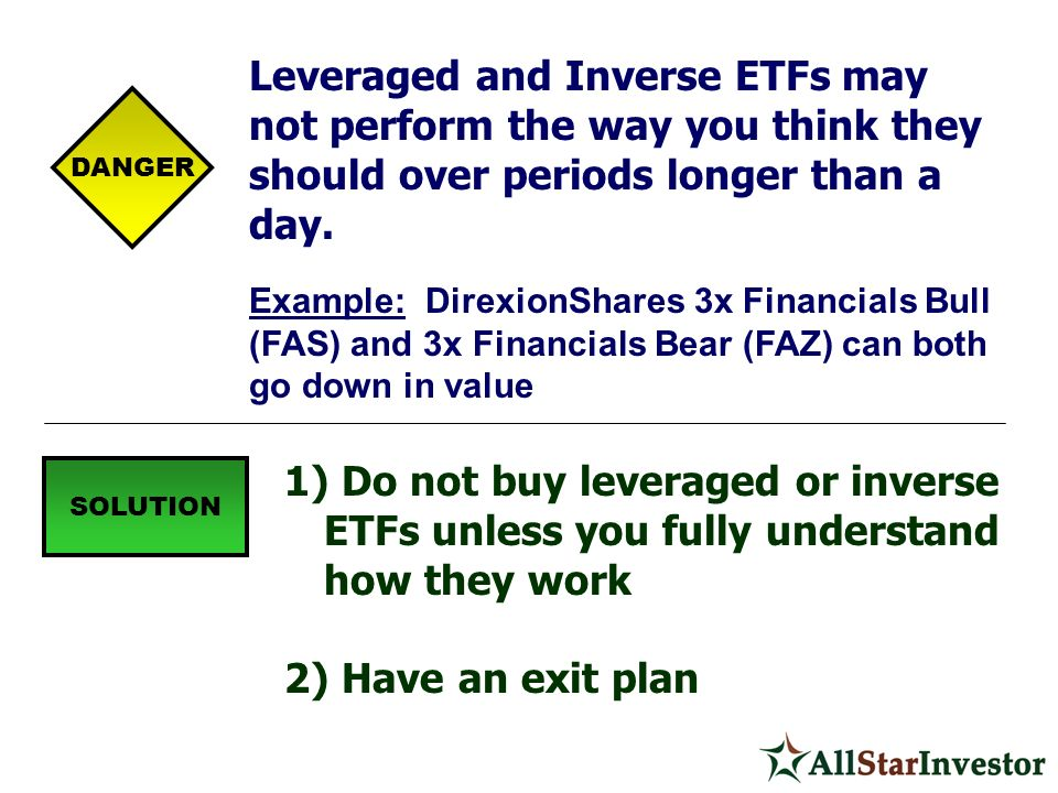 Leveraged and Inverse ETFs may not perform the way you think they should over periods longer than a day. Example: DirexionShares 3x Financials Bull (F