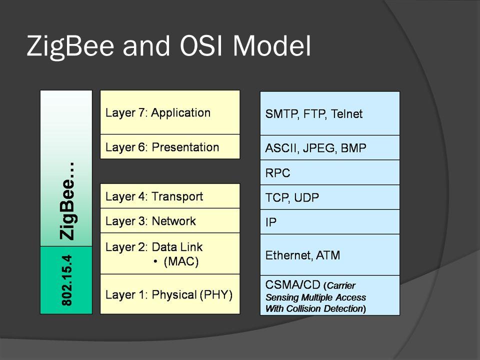 ZigBee and OSI Model