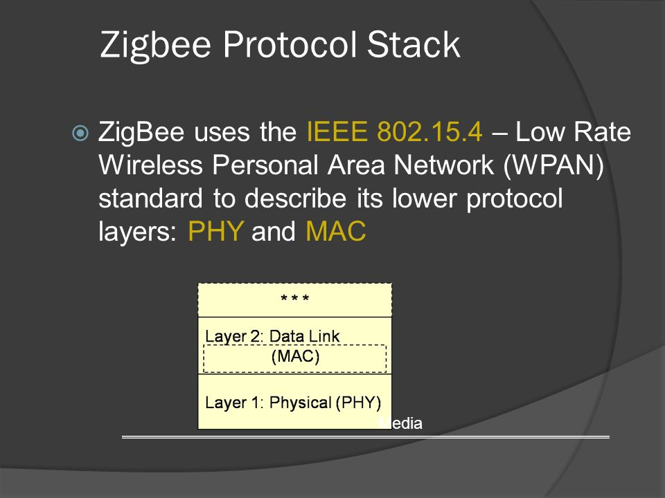 Zigbee Protocol Stack ZigBee uses the IEEE 802.15.4 – Low Rate Wireless Personal Area Network (WPAN) standard to describe its lower protocol layers: P