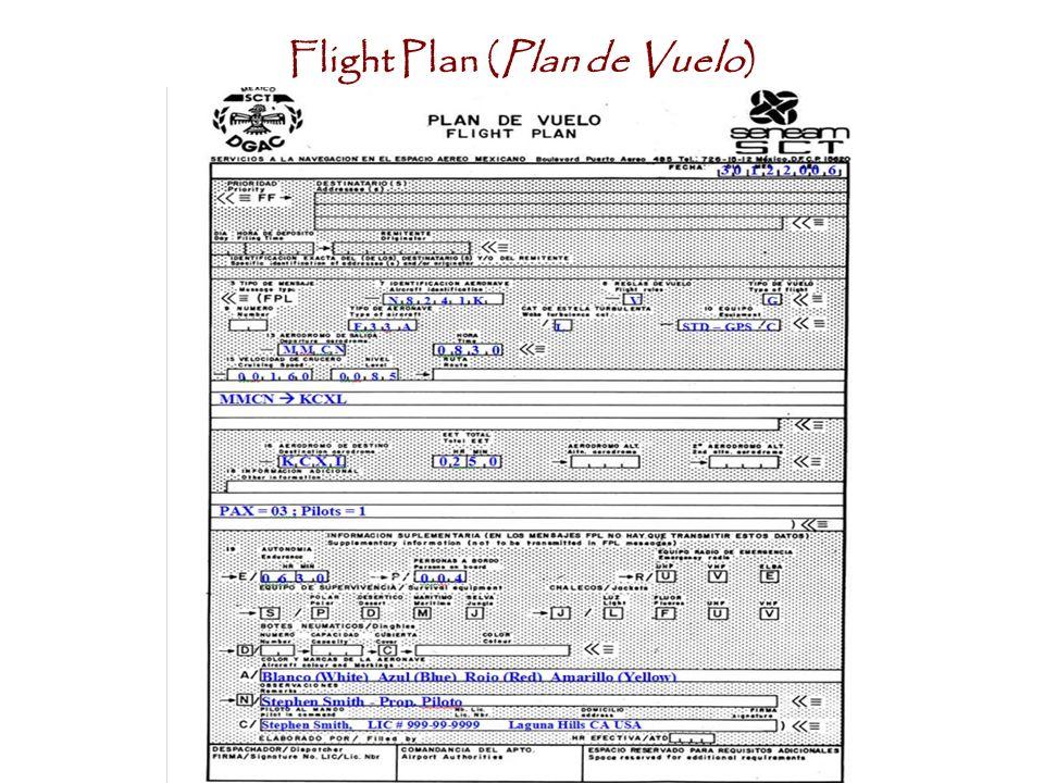 Flight Plan (Plan de Vuelo)