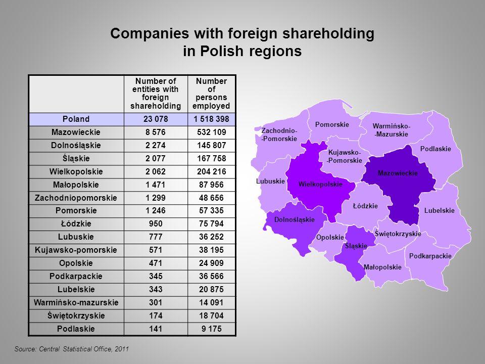 Companies with foreign shareholding in Polish regions Mazowieckie Podlaskie Lubelskie Podkarpackie Małopolskie Śląskie Opolskie Dolnośląskie Lubuskie