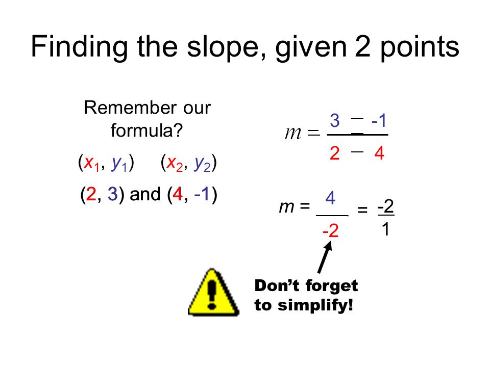 Finding the slope, given 2 points Remember our formula? (2, 3) and (4, -1) 24 3 (x 1, y 1 ) (x 2, y 2 ) (2, 3) and (4, -1) m = ___ -2 4 1 = Dont forge