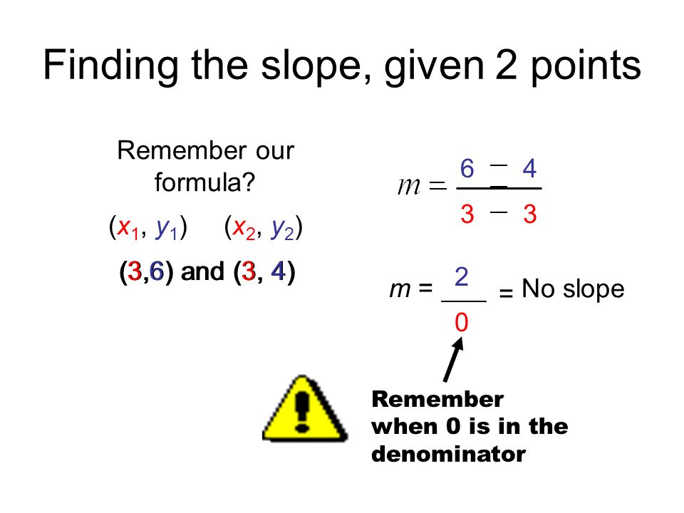 Finding the slope, given 2 points Remember our formula? (3,6) and (3, 4) 33 64 (x 1, y 1 ) (x 2, y 2 ) (3,6) and (3, 4) m = ___ 0 2 No slope = Remembe