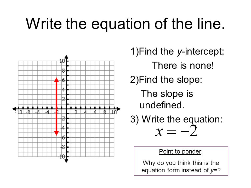 Write the equation of the line. 1)Find the y-intercept: There is none! 2)Find the slope: The slope is undefined. 3) Write the equation: Point to ponde