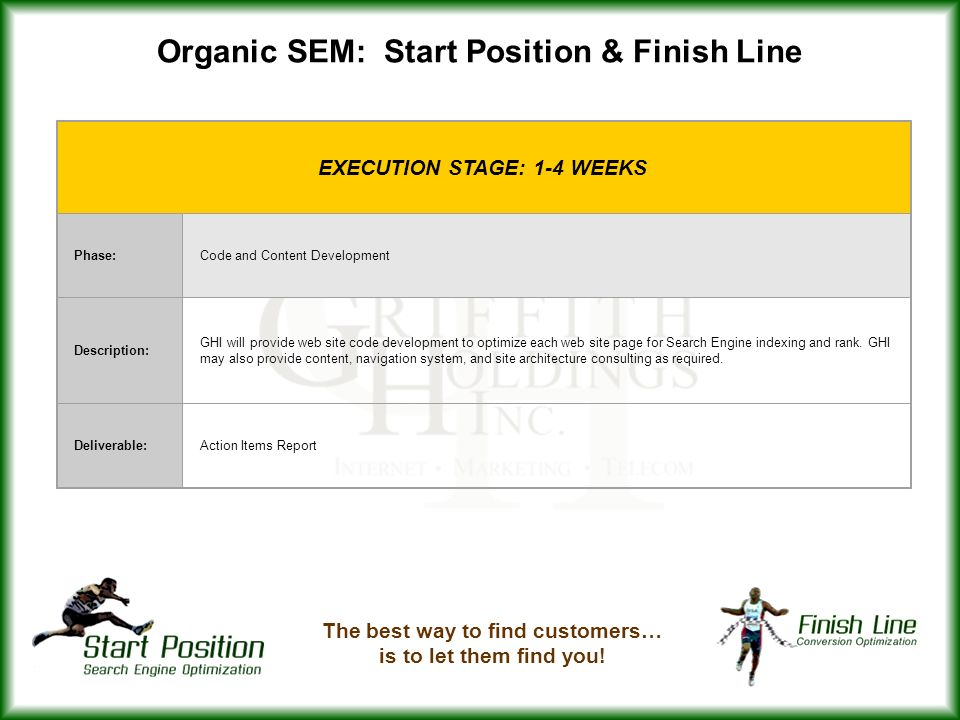 Organic SEM: Start Position & Finish Line The best way to find customers… is to let them find you.
