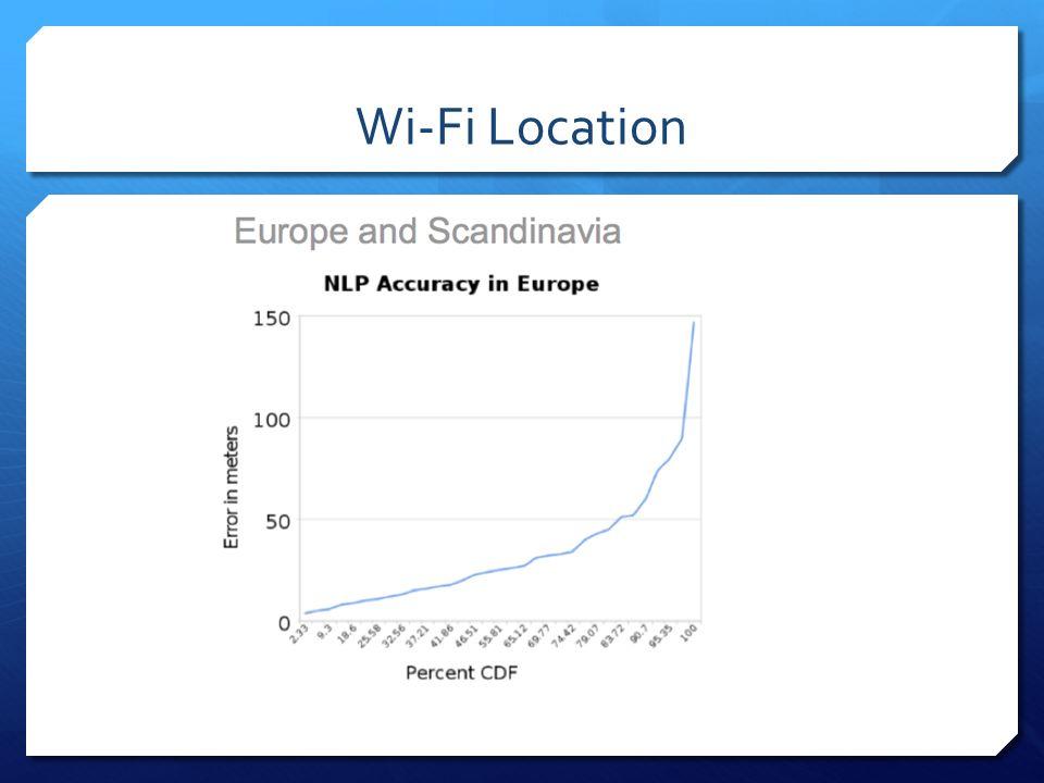 Wi-Fi Location