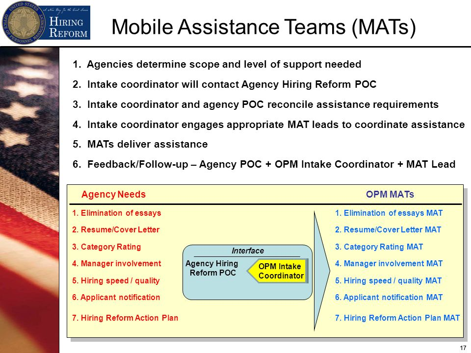 17 Mobile Assistance Teams (MATs) 1. Agencies determine scope and level of support needed 2. Intake coordinator will contact Agency Hiring Reform POC