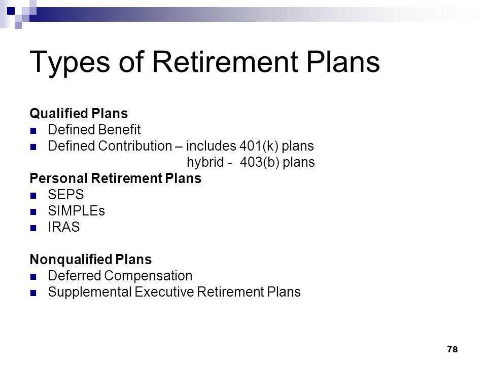 78 Types of Retirement Plans Qualified Plans Defined Benefit Defined Contribution – includes 401(k) plans hybrid - 403(b) plans Personal Retirement Pl